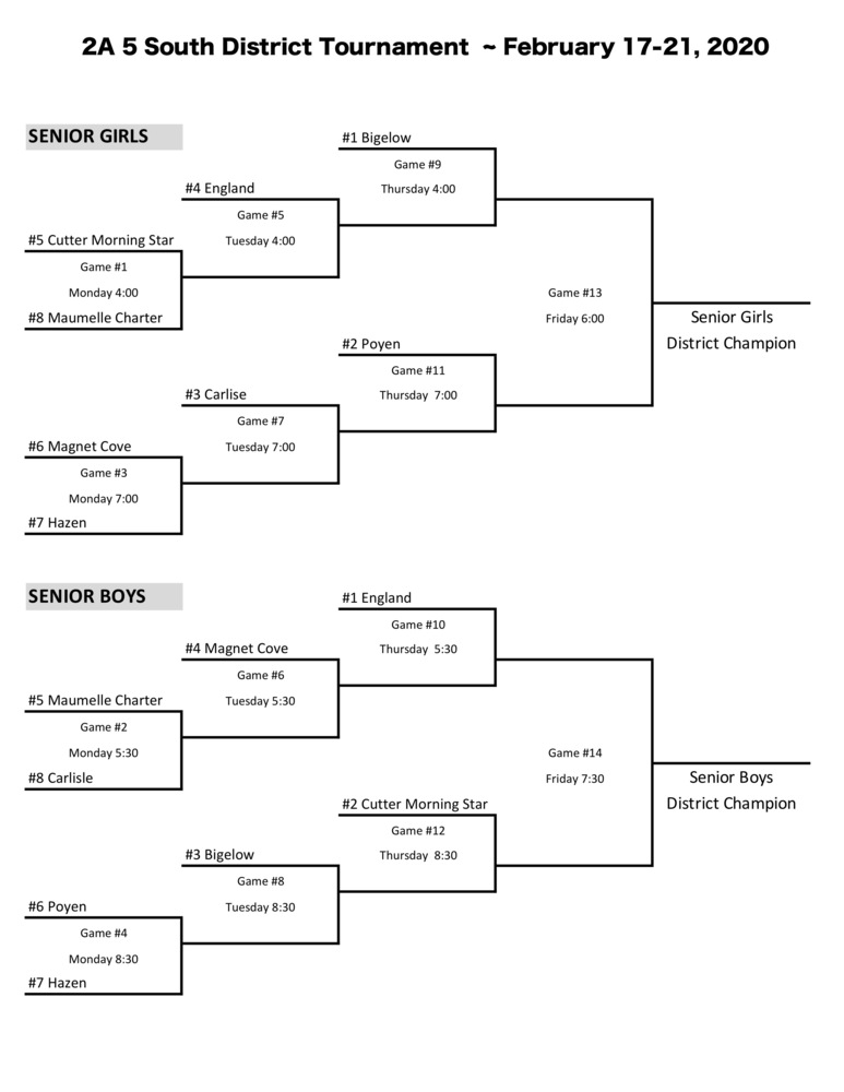 Bracket for Tournament