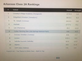 Lady Eagle Volleyball (2A State Rankings)