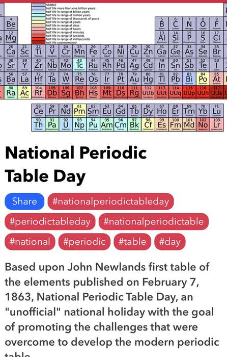 National periodic table day!